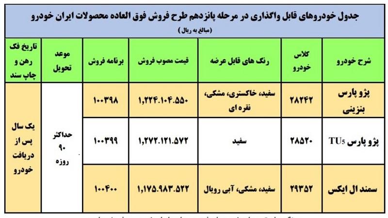 جزئیات قرعه کشی 1400 ایران خودرو